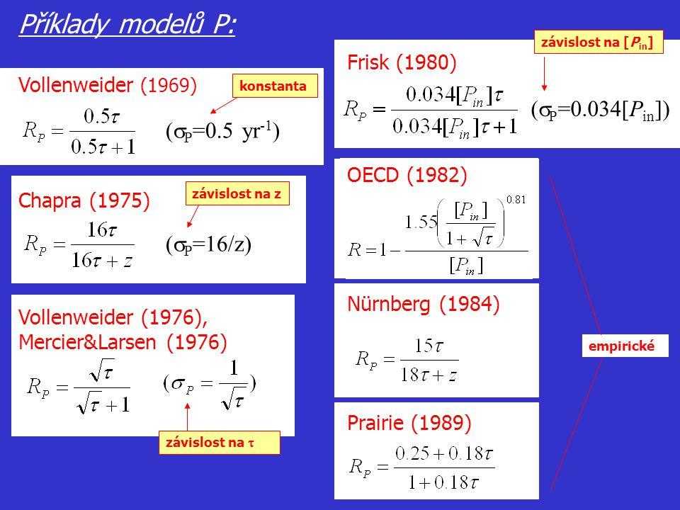 Příklady modelů P: (sP=0.034[Pin]) (sP=0.5 yr-1) (sP=16/z)